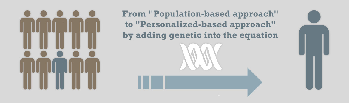 From 'Population-based approach' to 'Personalized-based approach' by adding genetic into the equation